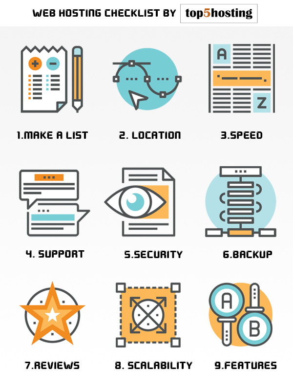 hosting checklist infographic