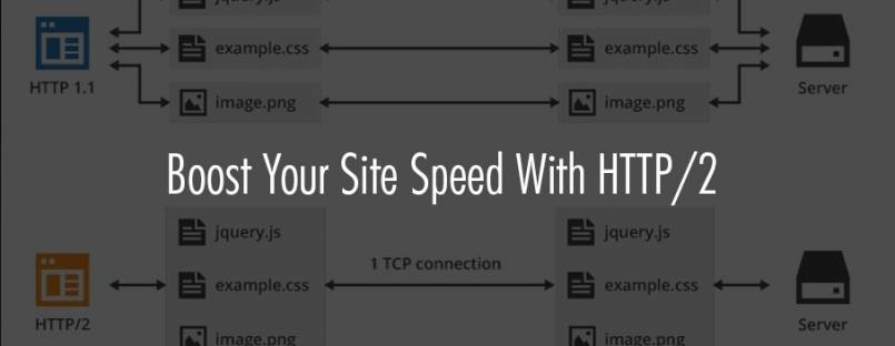 Boost your site speed with HTTP/2