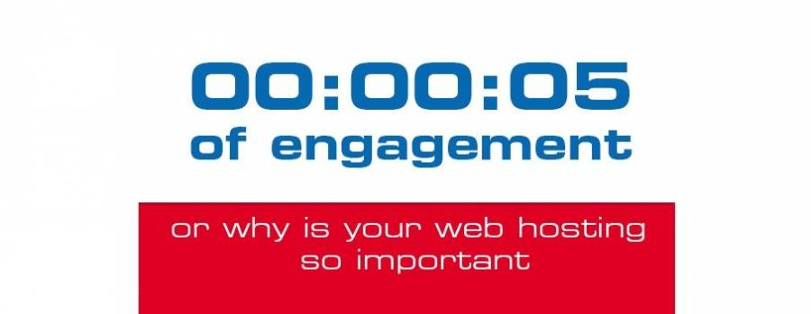 The 5 sec of engagement or why is your web hosting so important [infographic]